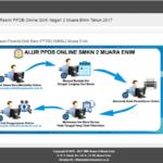 Website Pendaftaran SMKN 2 Muara Enim Resmi Diluncurkan